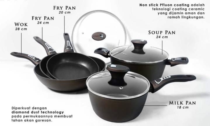 Teflon Blackbeauty Fry Pan 24 cm